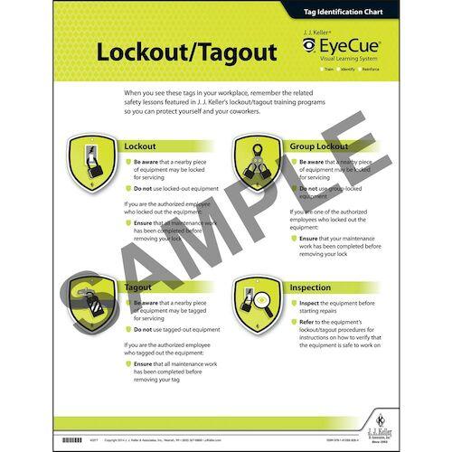 EyeCue® Lockout/Tagout Laminated Poster (09168)