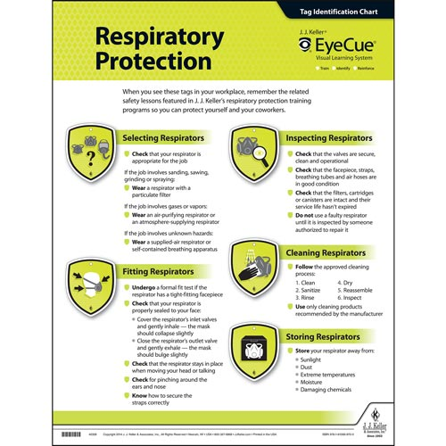 EyeCue® Respiratory Protection Laminated Poster (08980)