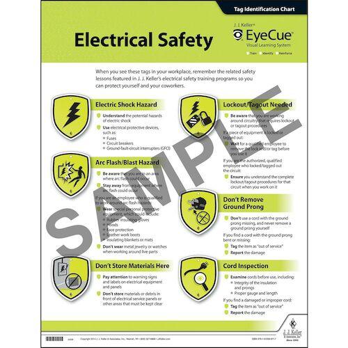 EyeCue® Electrical Safety Laminated Poster (08981)