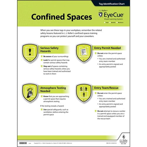 EyeCue® Confined Spaces Laminated Poster (08984)