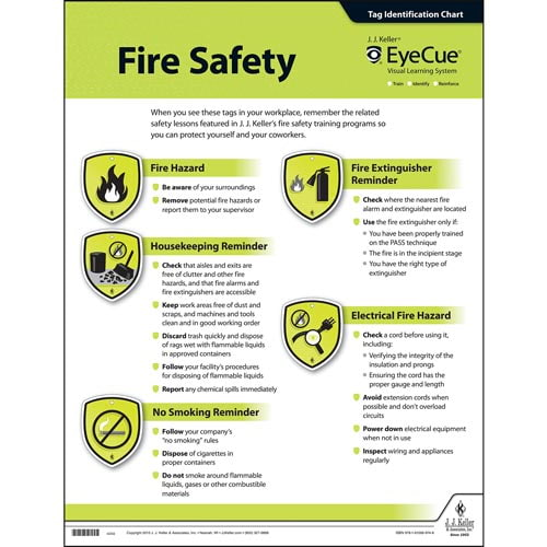 EyeCue® Fire Safety Laminated Poster (08986)