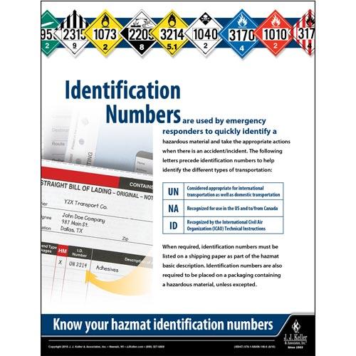 Identification Number Hazmat Transportation Poster