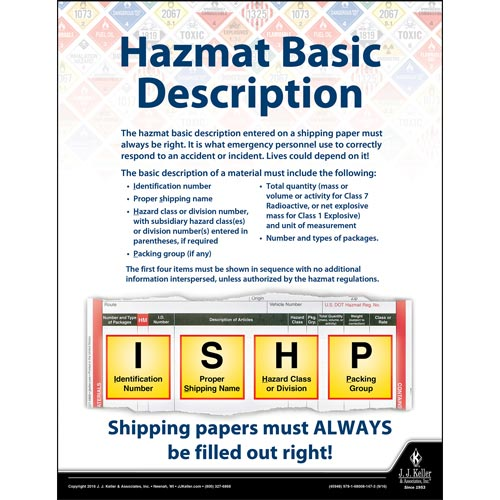 Hazmat Basic Description - Hazmat Transportation Poster (09635)