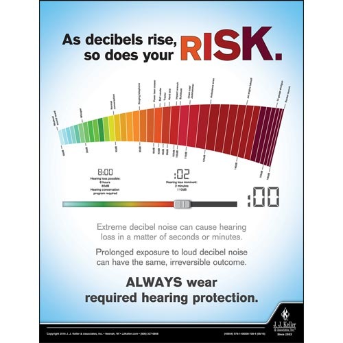 Hearing Protection - Workplace Safety Advisor Poster (09644)
