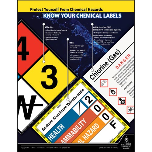 Chemical Hazards - Workplace Safety Advisor Poster (09647)
