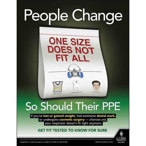 People Change - Workplace Safety Advisor Poster (09650)