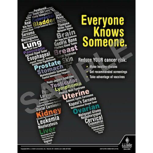 Cancer Risk - Health & Wellness Awareness Poster (09710)