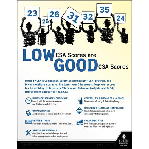 Low CSA Scores are Good CSA Scores - Transportation Safety Poster (09734)