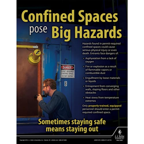 Confined Spaces - Construction Safety Poster (09745)
