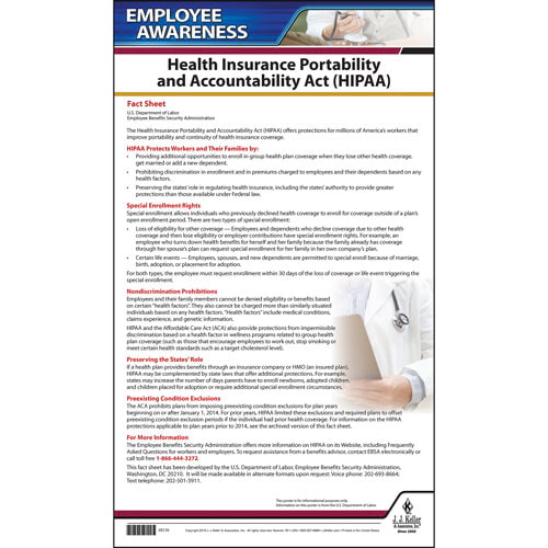 HIPAA - Employee Awareness Poster (011833)