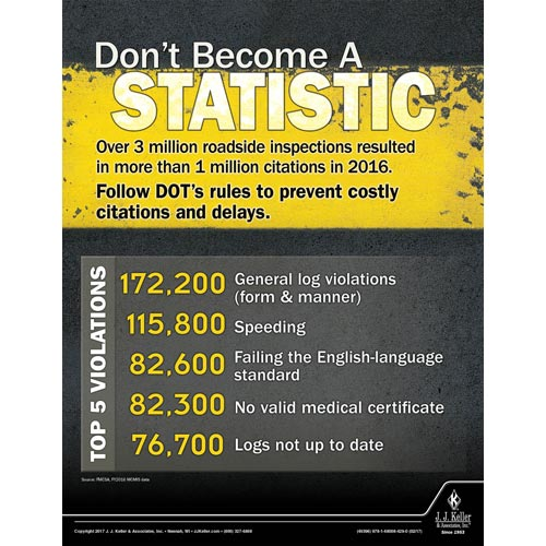 Don't Become A Statistic - Motor Carrier Safety Poster (010861)