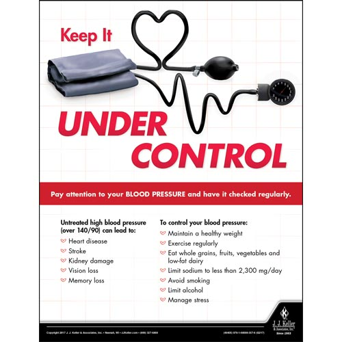 Keep It Under Control - Health & Wellness Awareness Poster (010873)