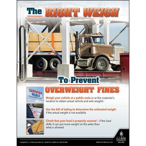 The Right Weigh To Prevent Overweight Fines -  Motor Carrier Safety Poster (012323)