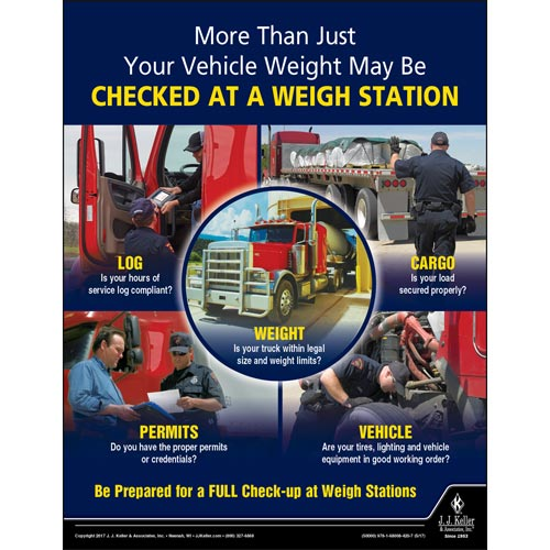 Vehicle Weight - Motor Carrier Safety Poster (012324)