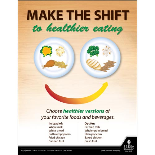 Healthier Eating - Health & Wellness Awareness Poster (012332)