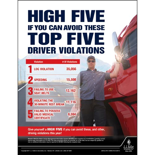 Driver Violations -  Transport Safety Risk Poster (012341)