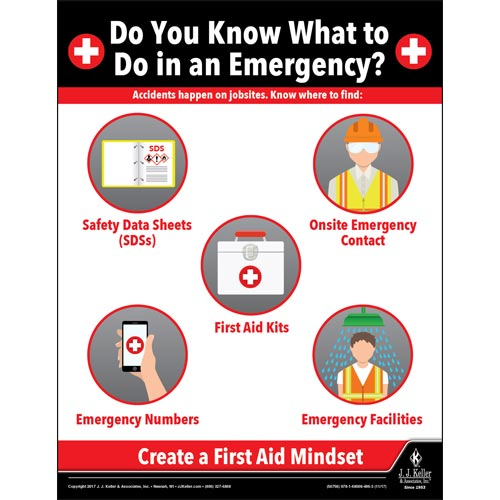 What To Do In An Emergency - Construction Safety Poster (010849)