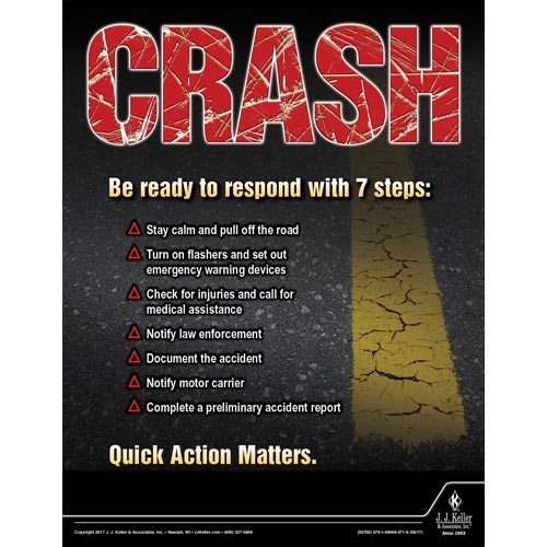 Crash - Quick Action Matters - Driver Awareness Safety Poster (012227)