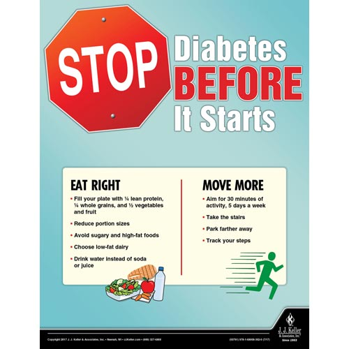 Stop Diabetes - Health & Wellness Awareness Poster (012335)