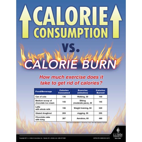 Calorie Burn - Health & Wellness Awareness Poster (012337)