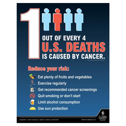 One Out of Every Four Deaths is Caused by Cancer - Health & Wellness Awareness Poster (012339)