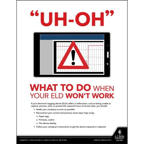 What To Do When Your ELD Won't Work - Transportation Safety Risk Poster (012348)