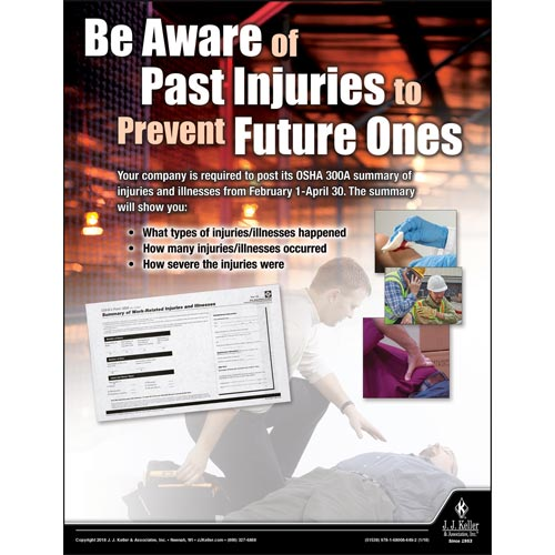 Be Aware of Past Injuries - Workplace Safety Advisor Poster (013063)