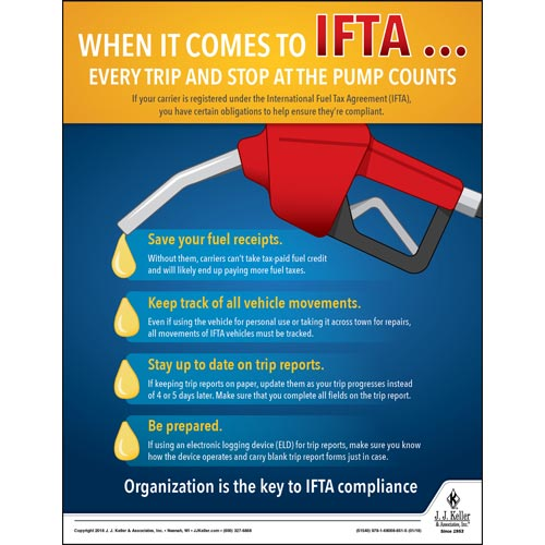 When It Comes To IFTA - Motor Carrier Safety Poster (013065)