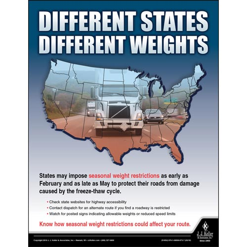 Different States Different Weights -  Transport Safety Risk Poster (013100)