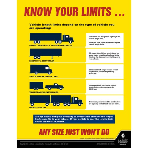 Vehicle Length - Motor Carrier Safety Poster (013125)