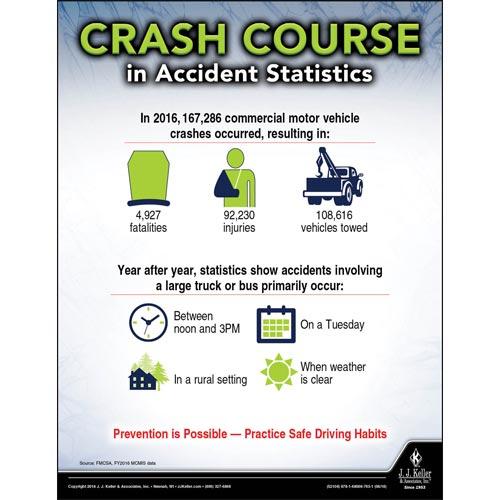 Accident Statistics - Transportation Safety Risk Poster (013383)