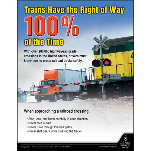 Trains Have the Right of Way 100% of the Time - Transportation Safety Poster (013384)