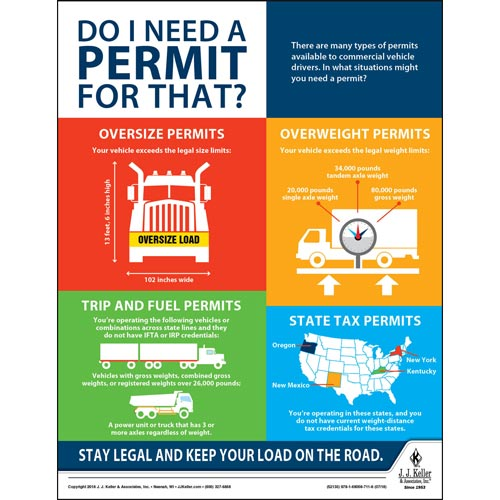 Do I Need A Permit - Motor Carrier Safety Poster (013392)