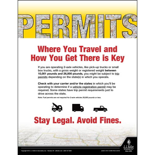Permits - Stay Legal. Avoid Fines - Motor Carrier Safety Poster (013485)