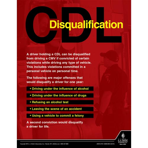CDL Disqualification - Transportation Safety Poster (014280)
