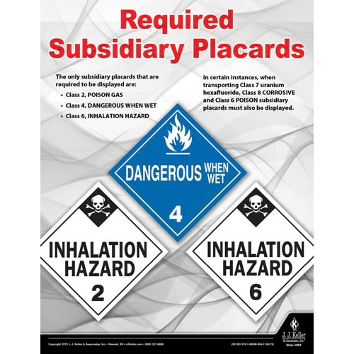 Required Subsidiary Placards - Hazmat Transportation Poster (014404)