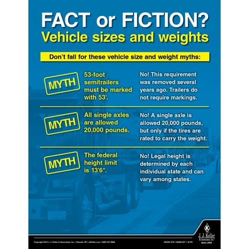 Vehicle Sizes and Weights - Motor Carrier Safety Poster (014433)
