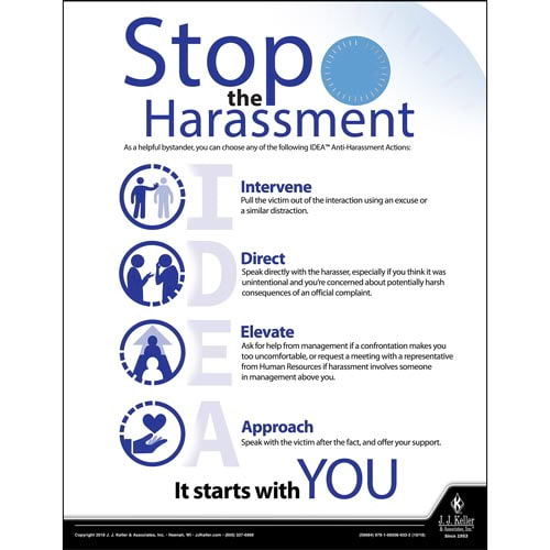 Sexual Harassment Prevention - Awareness Poster (014654)