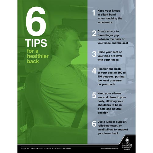 Six Tips For a Healthier Back - Health & Wellness Awareness Poster (014663)