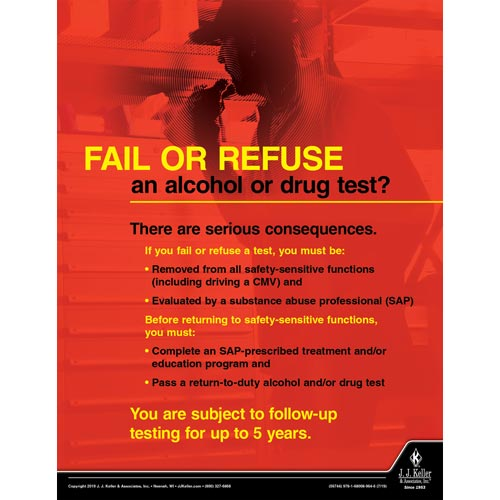 Fail or Refuse an Alcohol or Drug Test - Transportation Safety Poster (014664)