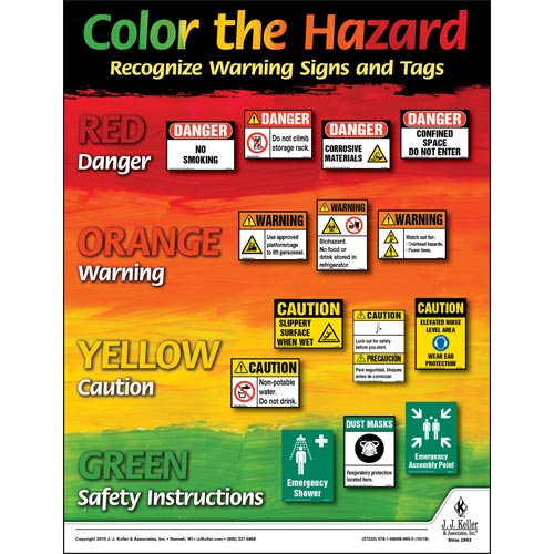 Color the Hazard Recognize Warning Signs and Tags - Workplace Safety Training Poster (015640)