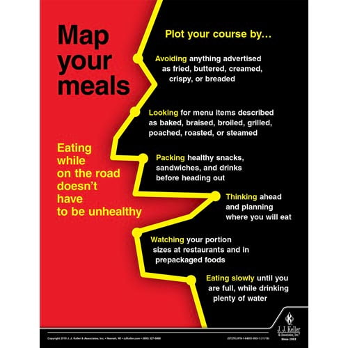 Map Your Meals - Transport Safety Risk Poster (015648)
