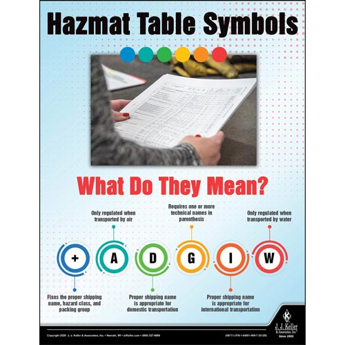 Hazmat Table Symbols - What Do They Mean - Hazmat Transportation Poster (017068)