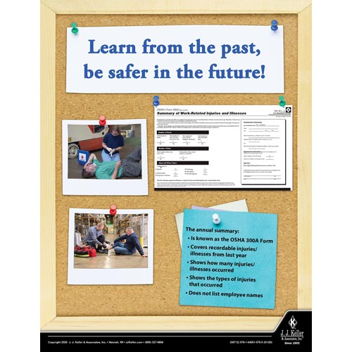 Learn From The Past, Be Safer In The Future - Workplace Safety Training Poster (017069)