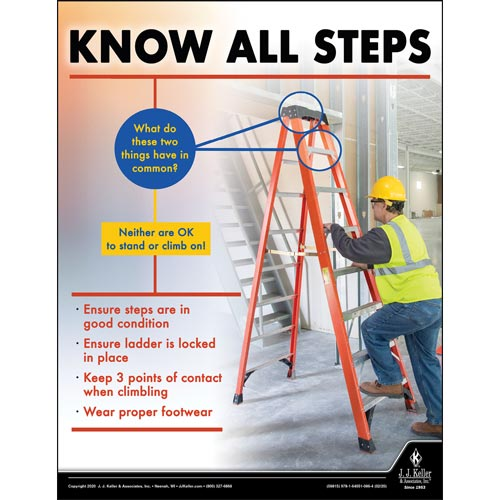 Know All Steps - Workplace Safety Training Poster (015688)