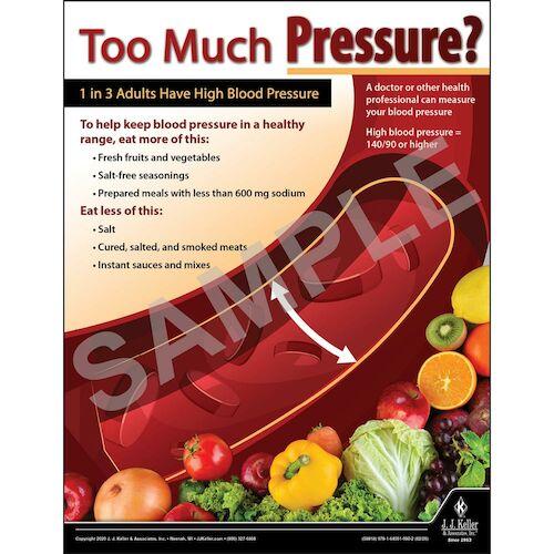 Too Much Pressure - Health & Wellness Awareness Poster (015690)