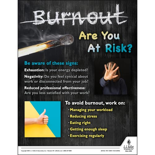 Burnout Are You At Risk  - Health & Wellness Awareness Poster (016074)