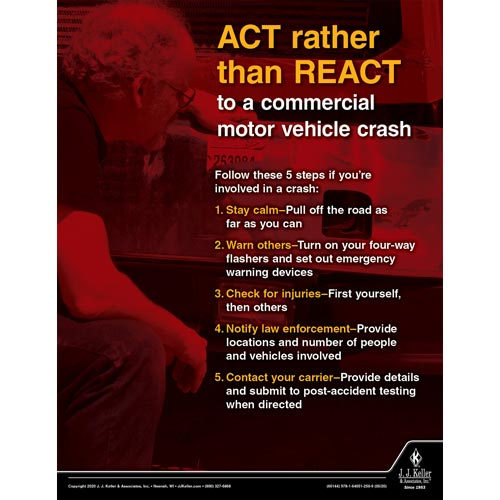 Act Rather Than React - Transport Safety Risk Poster (016075)