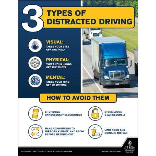 Three Types of Distracted Driving - Driver Awareness Safety Poster (016078)