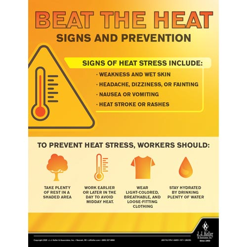 Beat the Heat Signs and Prevention - Construction Safety Poster (016080)